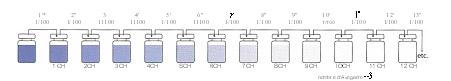 Oligo-éléments en oligothérapie