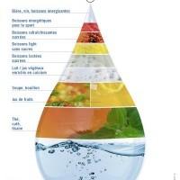 Quelle(s) eau(x) choisir ?