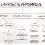 Traitements homéopathiques de la laryngite chronique